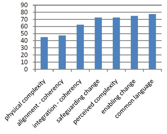 gesamtbewertung der einflussfaktoren_ia