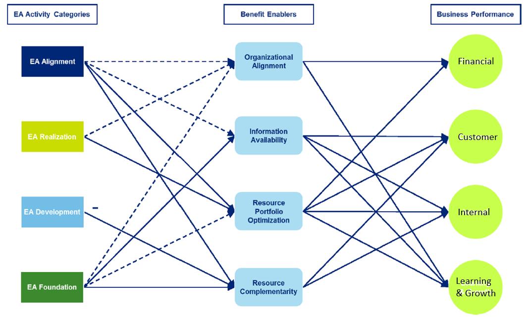 konsolidiertes modell_ia