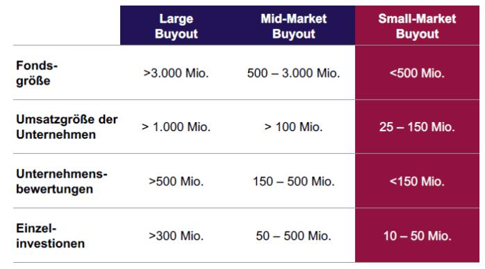 marktsegmentierung-von-private-equity-firmen.png