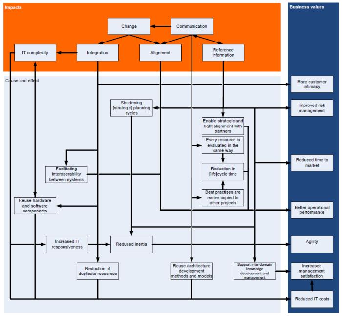 reduziertes systemdiagramm_ia