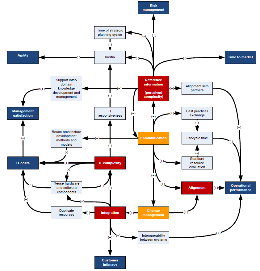 ursache-wirkungs-diagramm_ia