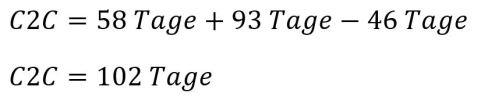 Beispiel: Berechnung des Geschäftszyklus C2C