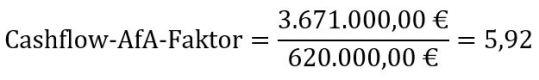 Beispielrechnung Cashlfow-AfA-Faktor